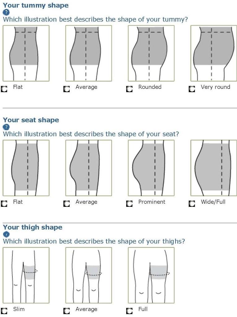 JC Penney Custom Jeans