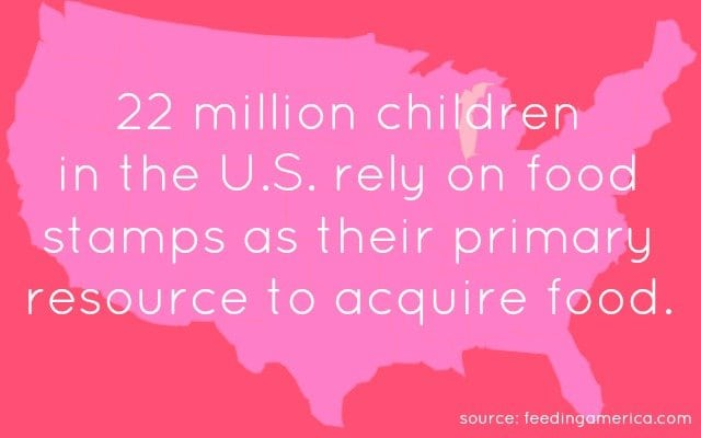 22 million children in the US rely on food stamps as their primary resource to acquire food