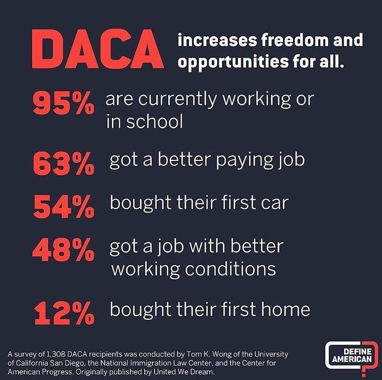 DACA Fact Sheet