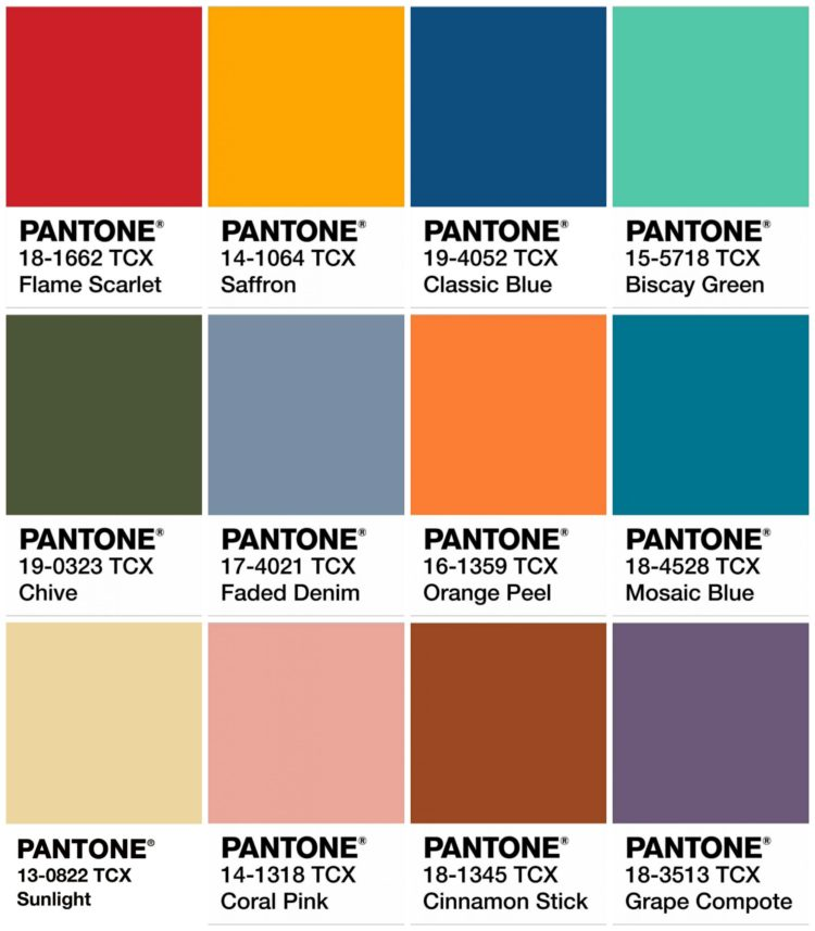 Pantone Colors Spring Summer 2020